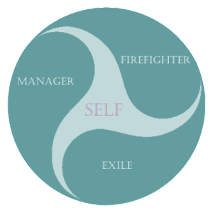 ifs therapy a cutting edge approach to self awareness and healing